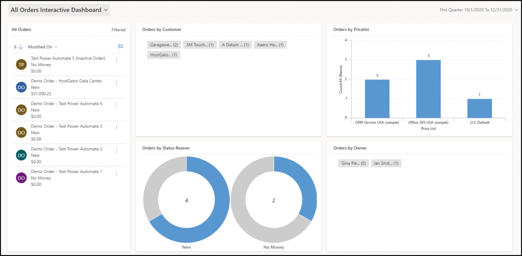 All Orders Interactive Dashboard