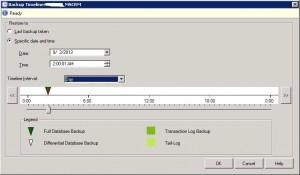 Backup Timeline for SQL Server 2012 Database Restore