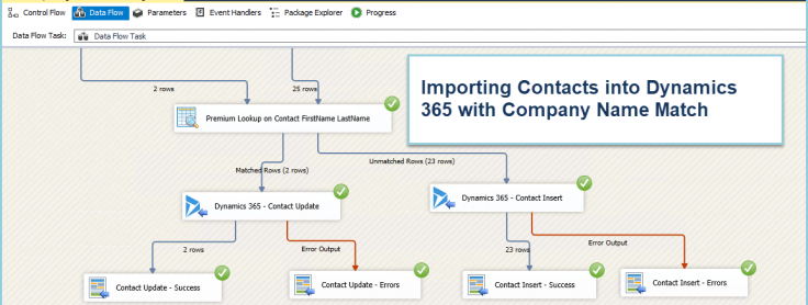 Importing Contacts into Dynamics 365 CRM without duplicates or