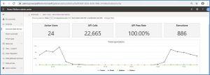 Common Data Analytics Main Page