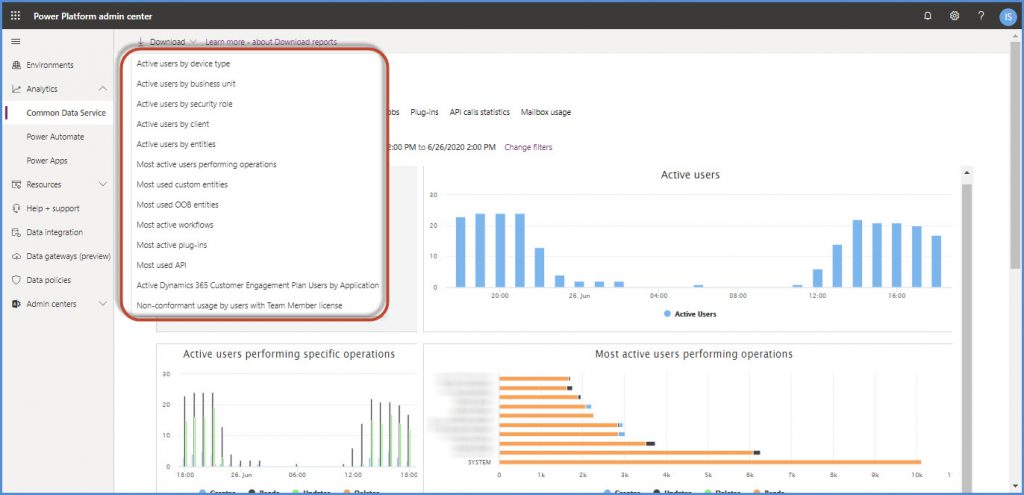 Common Data Analysis Reports