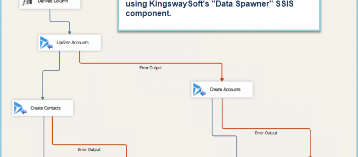 Sample Data for Dynamics 365 CE with KingswaySoft SSIS