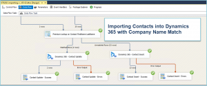 Importing Contacts into Dynamics 365