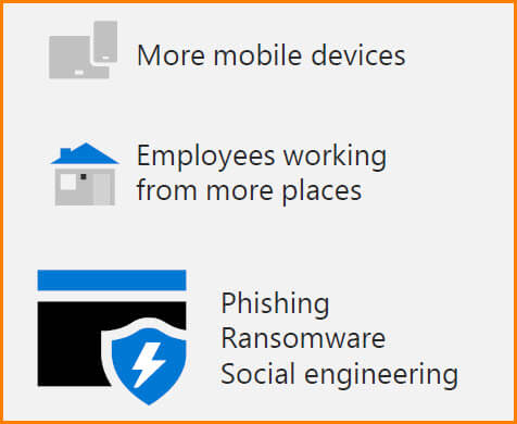 Small Business IT Security - Modern-Day Threats