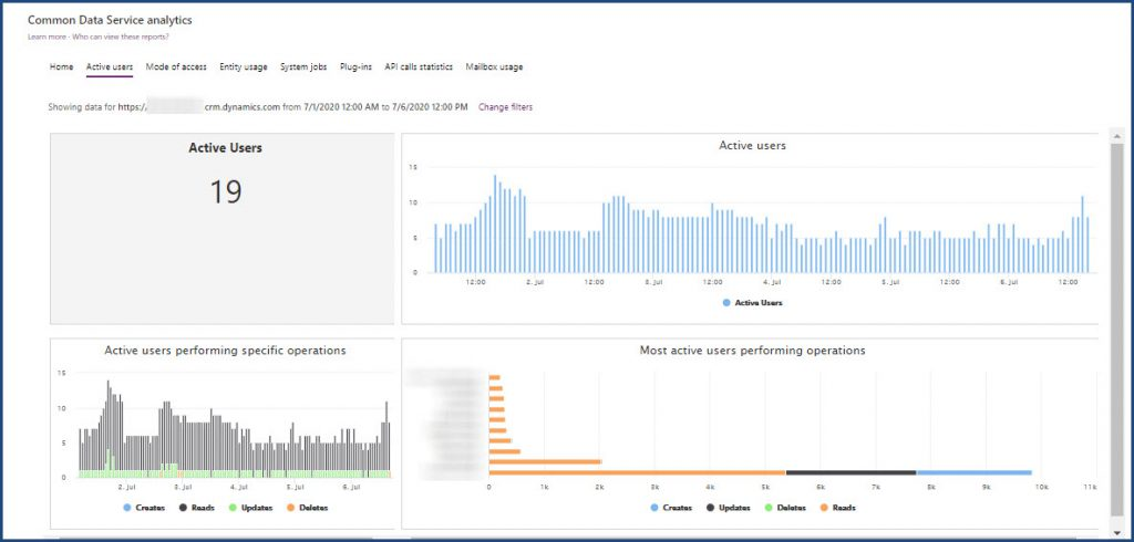 Common Data Service analytics - Active User tab